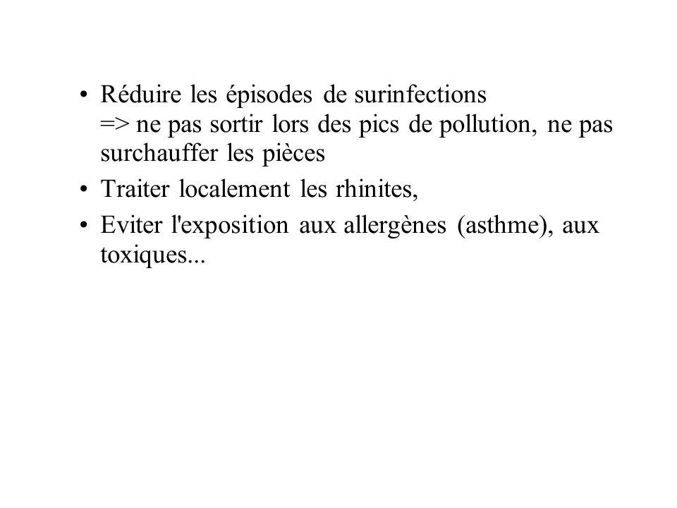 Réduire les épisodes de surinfections => ne pas sortir lors des pics de pollution, ne pas surchauffer les pièces
