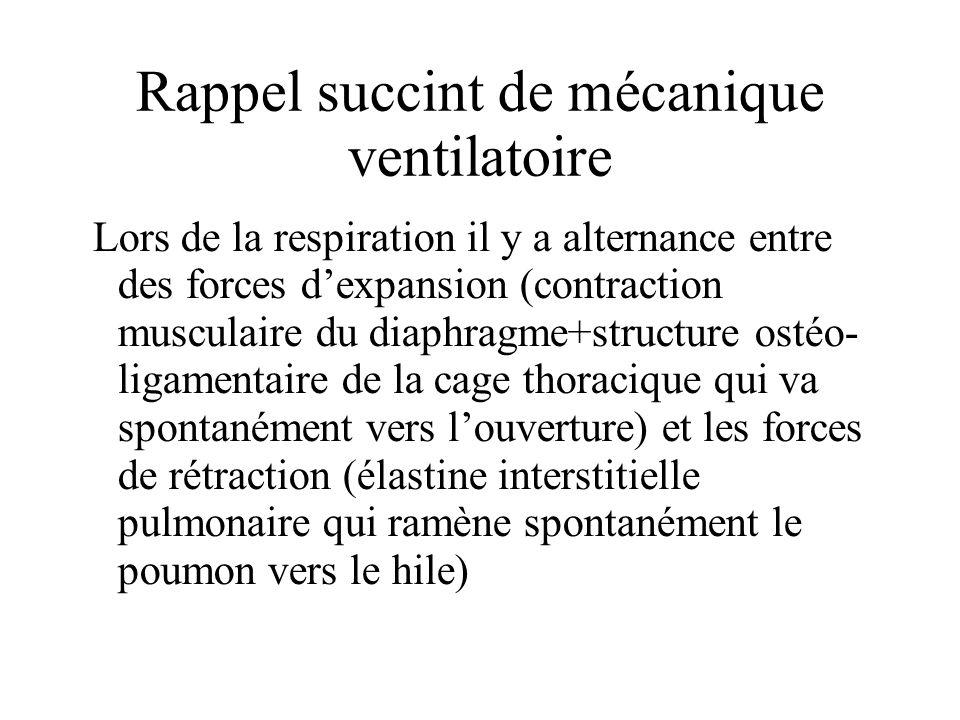 Rappel succint de mécanique ventilatoire
