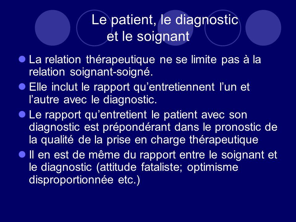 Le patient, le diagnostic et le soignant