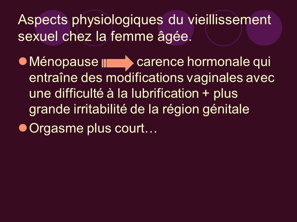 Aspects physiologiques du vieillissement sexuel chez la femme âgée.