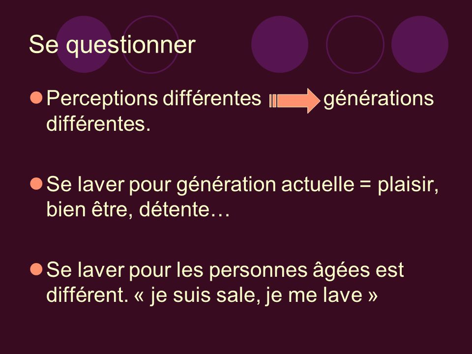 Se questionner Perceptions différentes générations différentes.