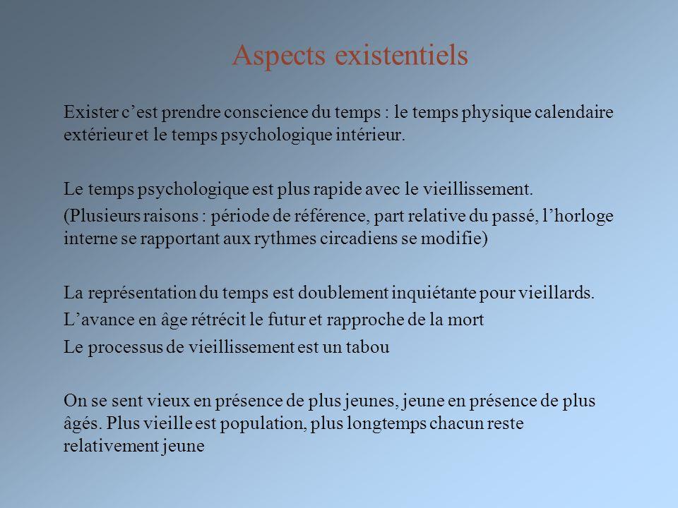 Aspects existentiels Exister c'est prendre conscience du temps : le temps physique calendaire extérieur et le temps psychologique intérieur.
