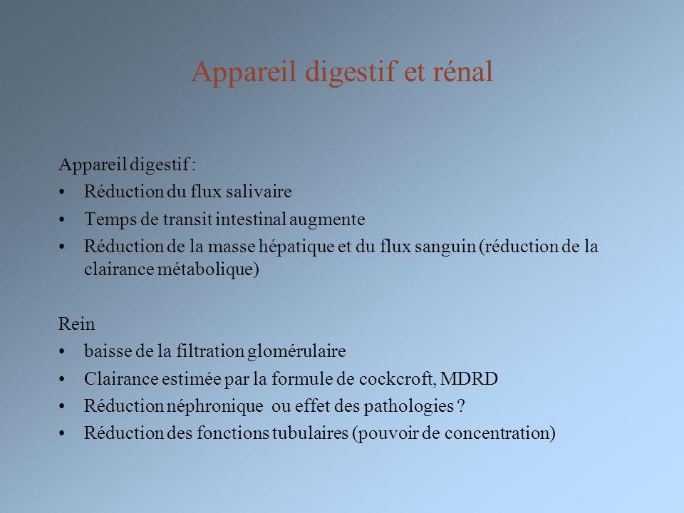 Appareil digestif et rénal