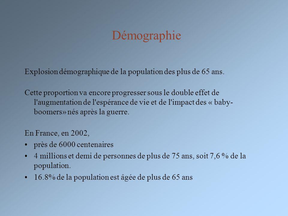 Démographie Explosion démographique de la population des plus de 65 ans.
