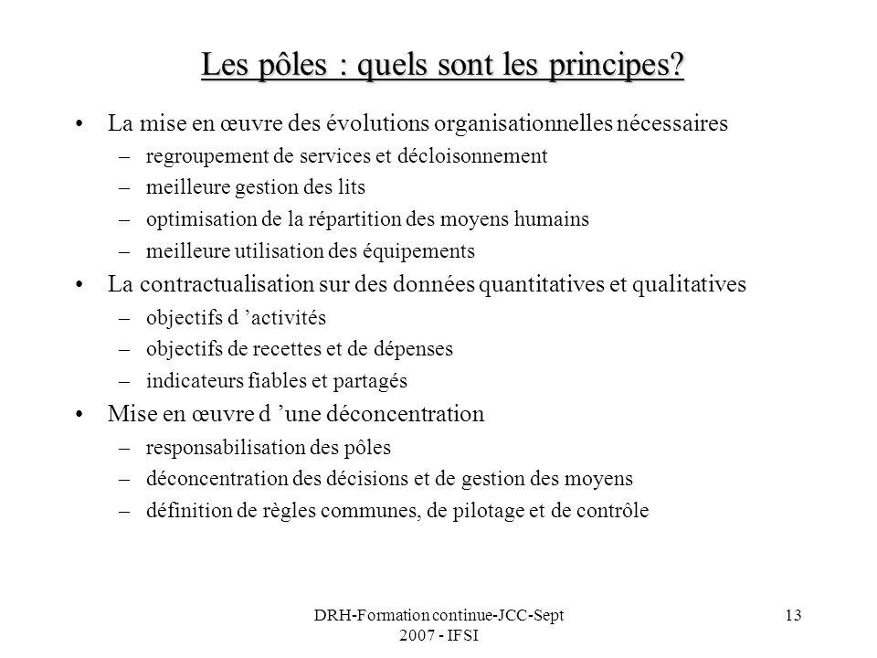 Les pôles : quels sont les principes