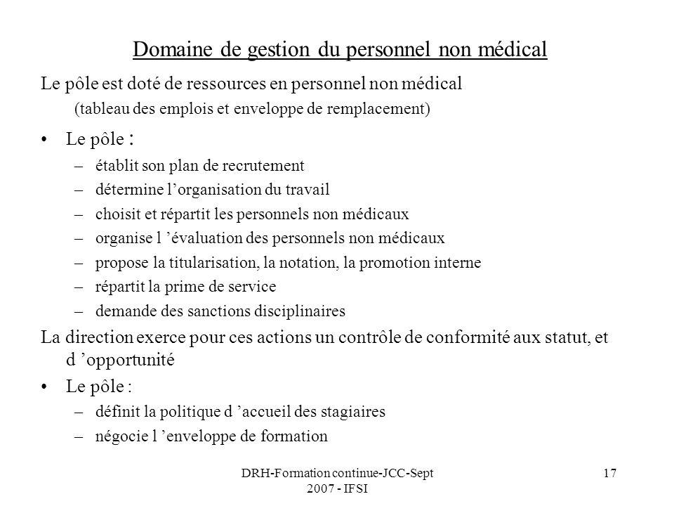 Domaine de gestion du personnel non médical