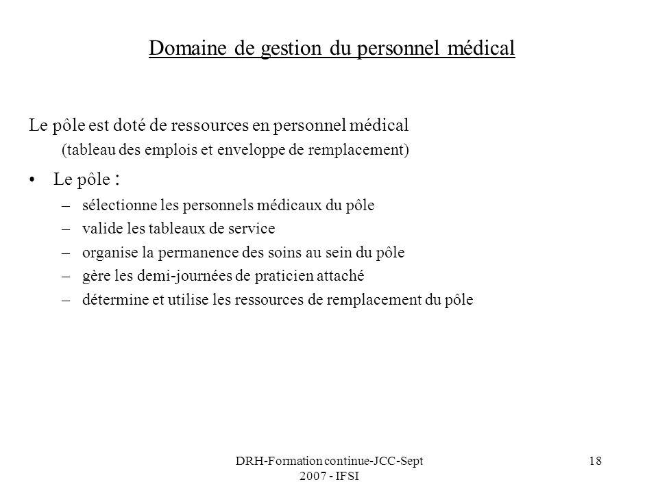 Domaine de gestion du personnel médical
