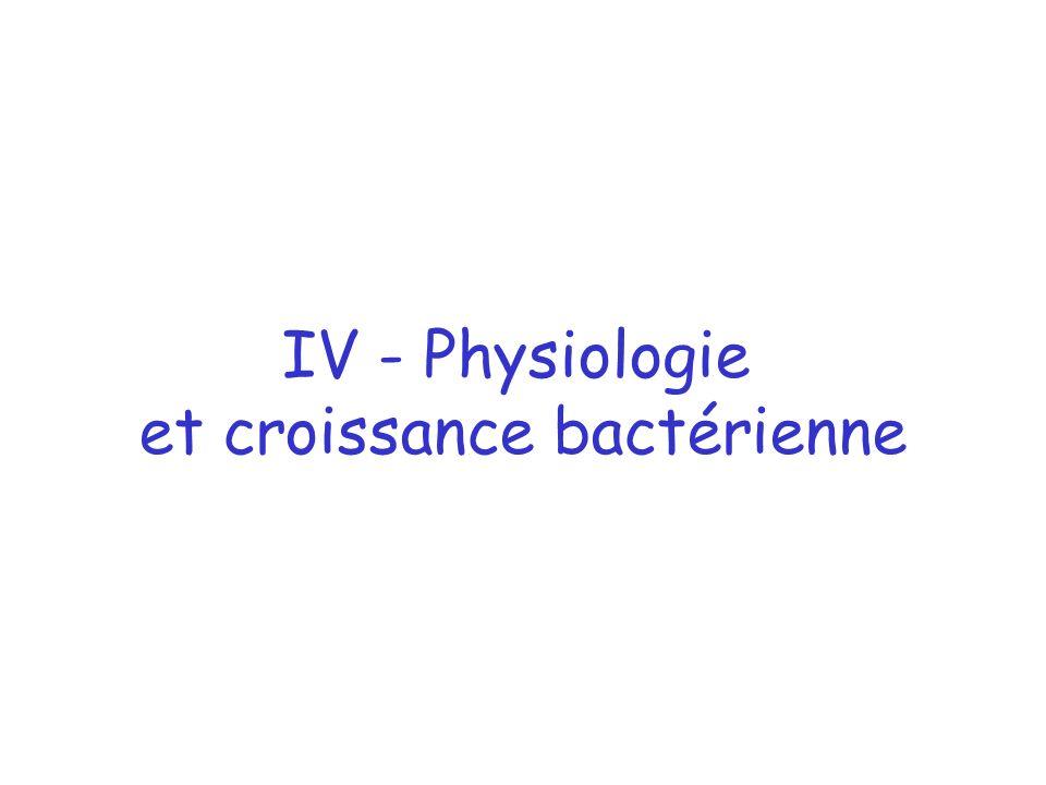 IV - Physiologie et croissance bactérienne