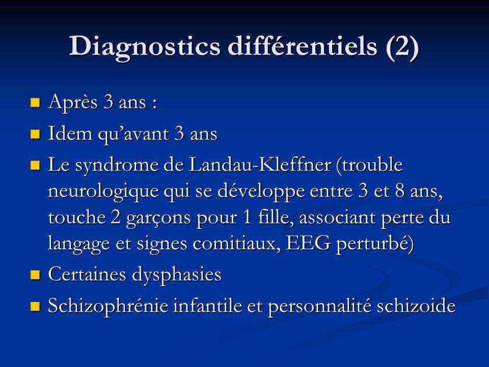 Diagnostics différentiels (2)