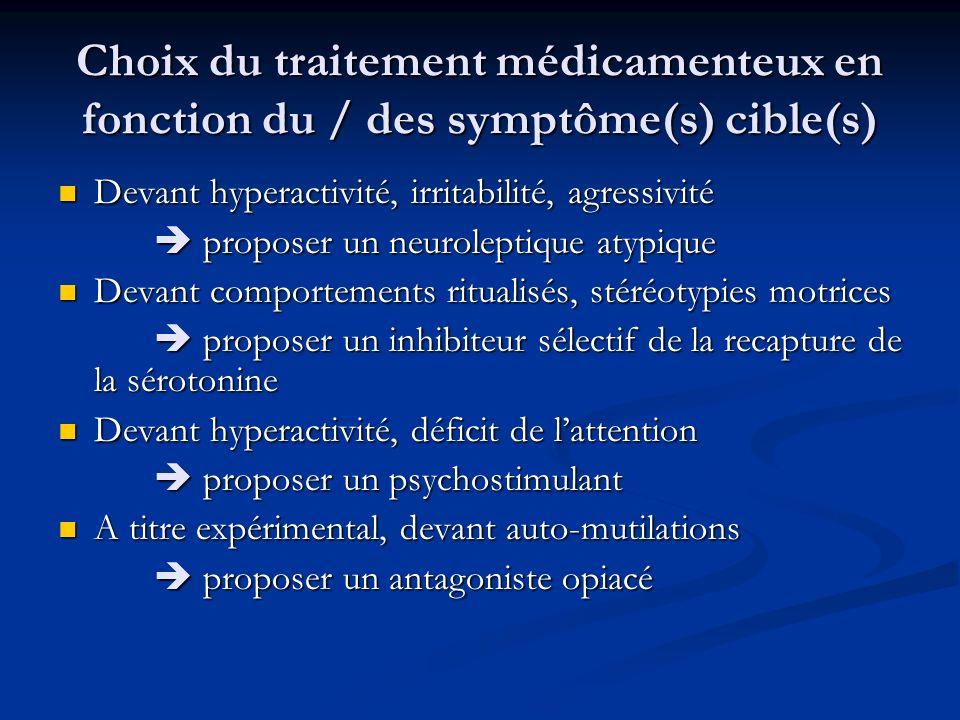 Choix du traitement médicamenteux en fonction du / des symptôme(s) cible(s)