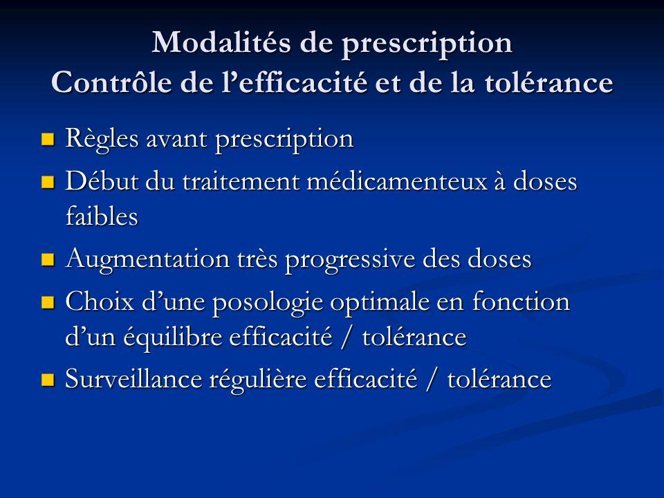 Modalités de prescription Contrôle de l'efficacité et de la tolérance