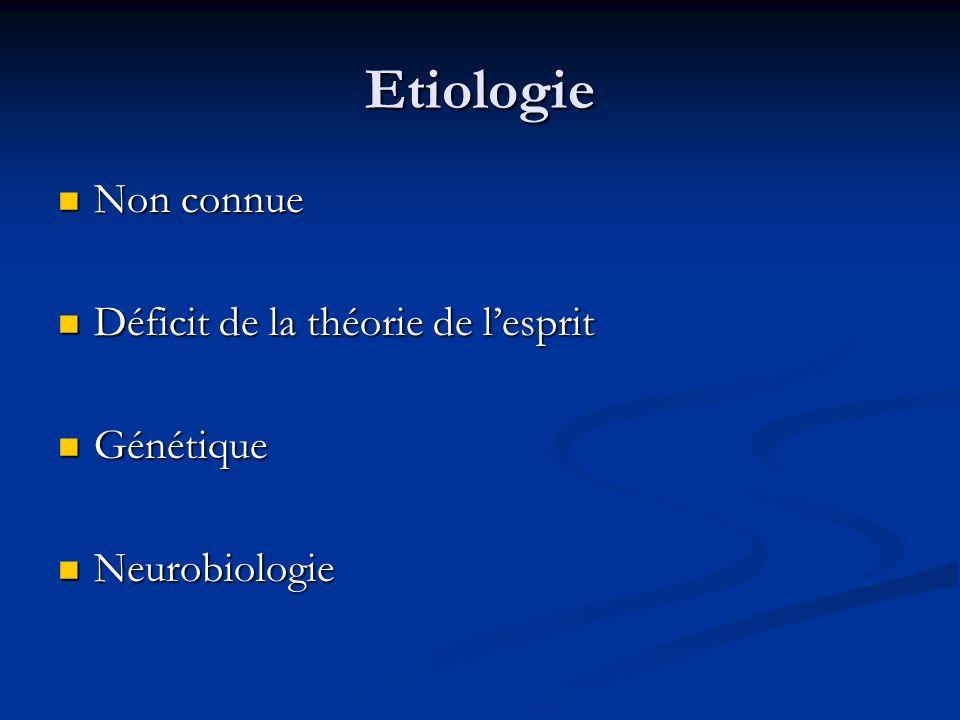 Etiologie Non connue Déficit de la théorie de l'esprit Génétique