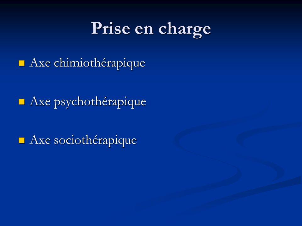 Prise en charge Axe chimiothérapique Axe psychothérapique