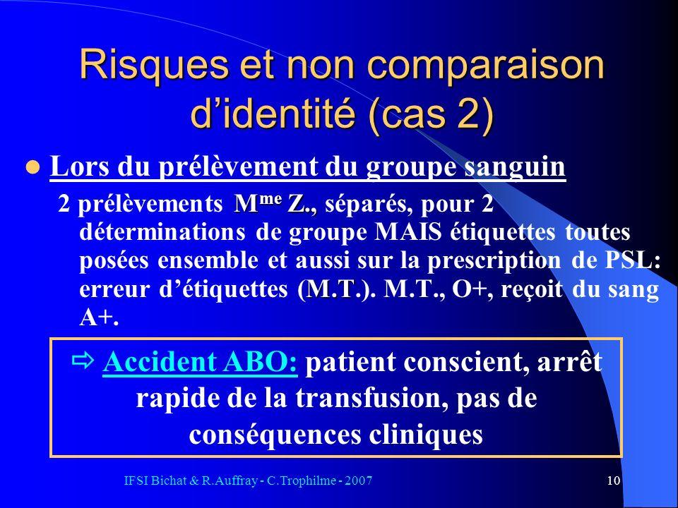 Risques et non comparaison d'identité (cas 2)