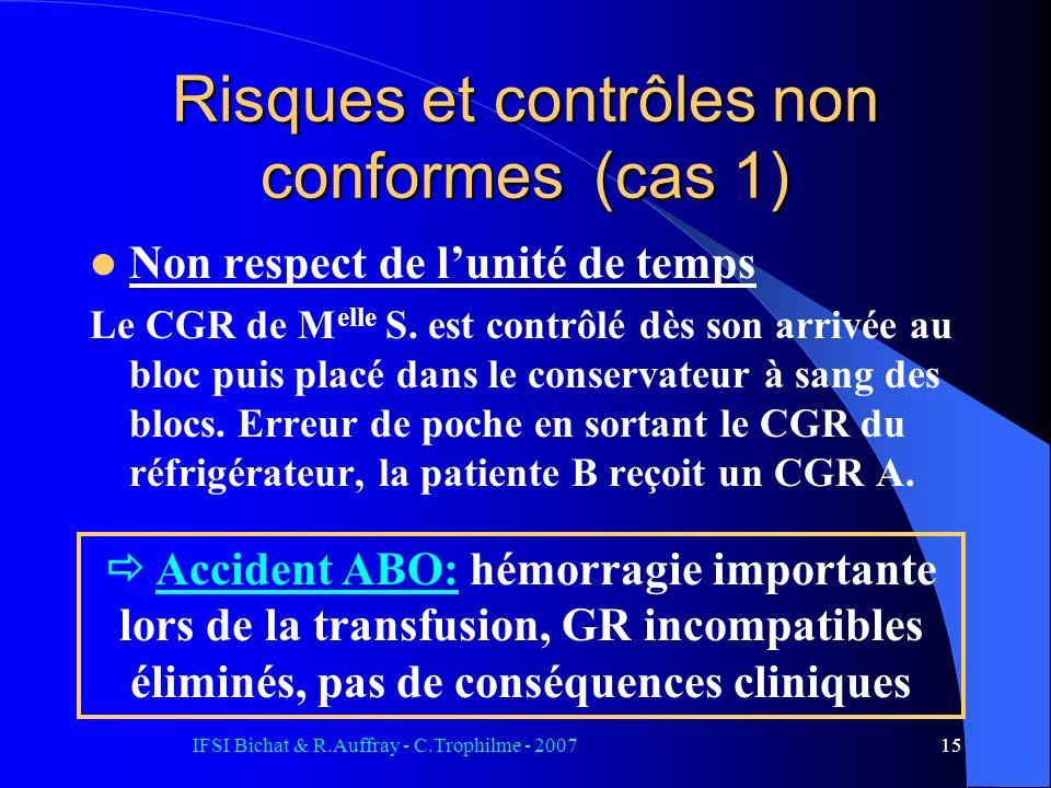 Risques et contrôles non conformes (cas 1)