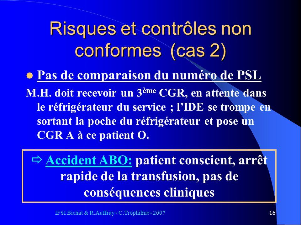 Risques et contrôles non conformes (cas 2)