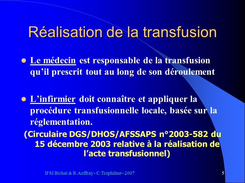 Réalisation de la transfusion