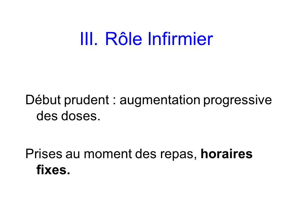 III.Rôle Infirmier Début prudent : augmentation progressive des doses.