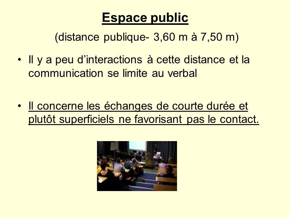 Espace public (distance publique- 3,60 m à 7,50 m)