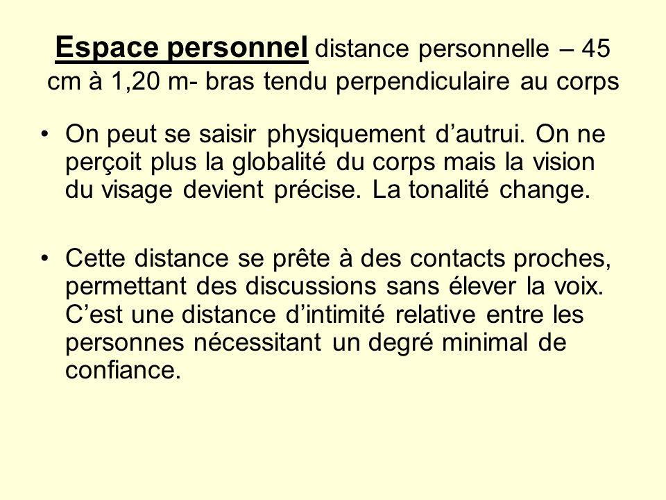 Espace personnel distance personnelle – 45 cm à 1,20 m- bras tendu perpendiculaire au corps