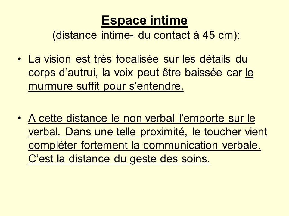 Espace intime (distance intime- du contact à 45 cm):