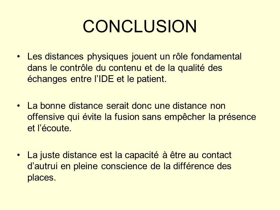 CONCLUSION Les distances physiques jouent un rôle fondamental dans le contrôle du contenu et de la qualité des échanges entre l'IDE et le patient.