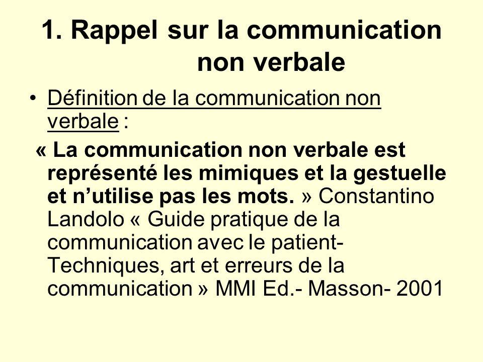 1. Rappel sur la communication non verbale