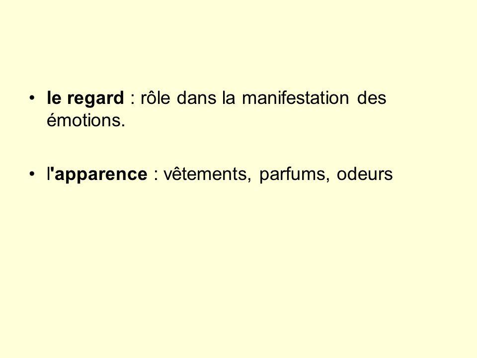 le regard : rôle dans la manifestation des émotions.