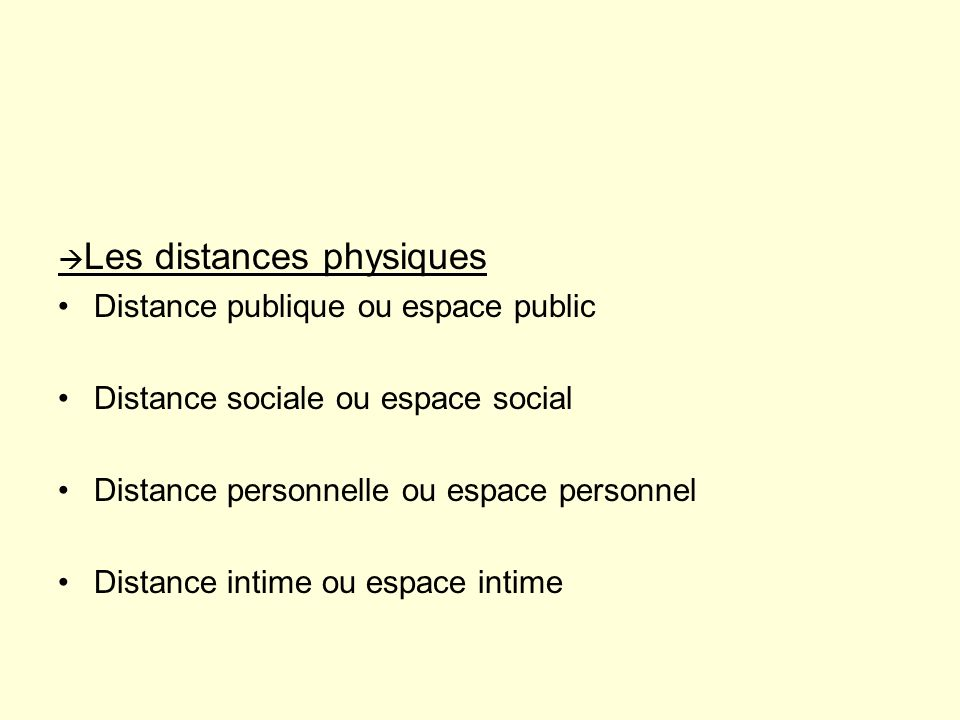 Distance publique ou espace public Distance sociale ou espace social