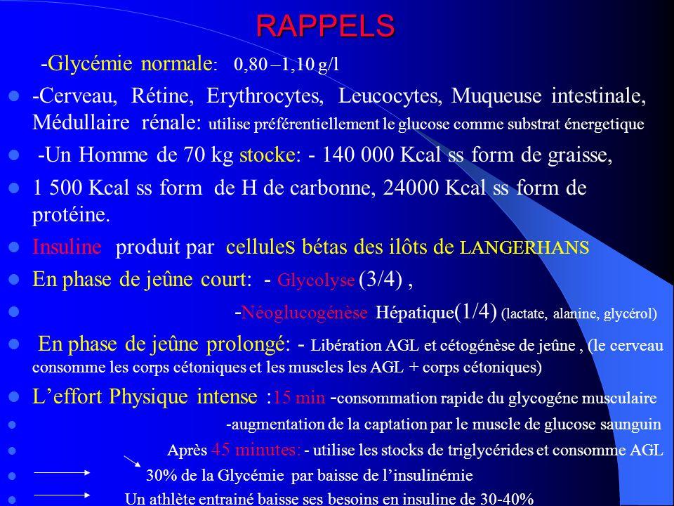 RAPPELS -Glycémie normale: 0,80 –1,10 g/l
