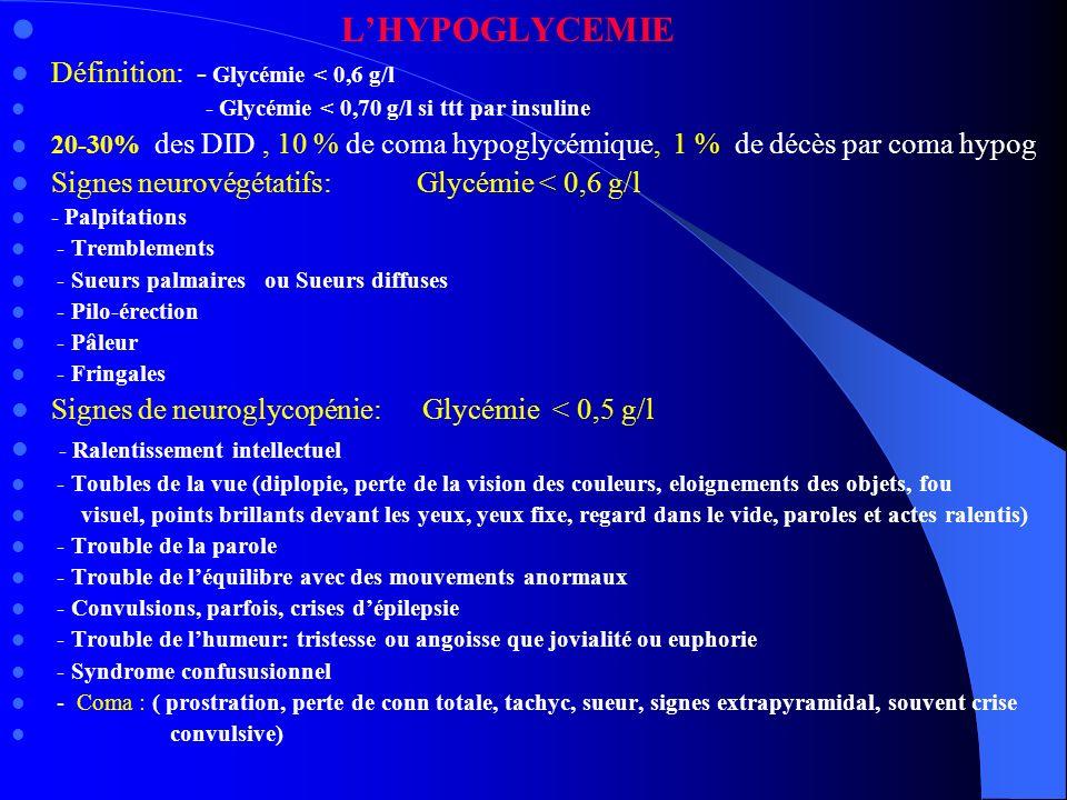 L'HYPOGLYCEMIE Définition: - Glycémie < 0,6 g/l