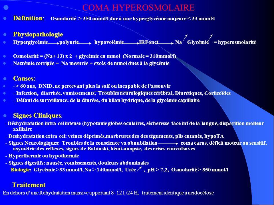 COMA HYPEROSMOLAIRE Définition: Osmolarité > 350 mmol/l due à une hyperglycémie majeure < 33 mmol/l.