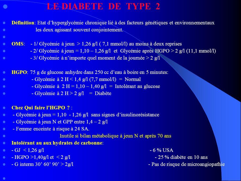 LE DIABETE DE TYPE 2 Définition: Etat d'hyperglycémie chronique lié à des facteurs génétiques et environnementaux.