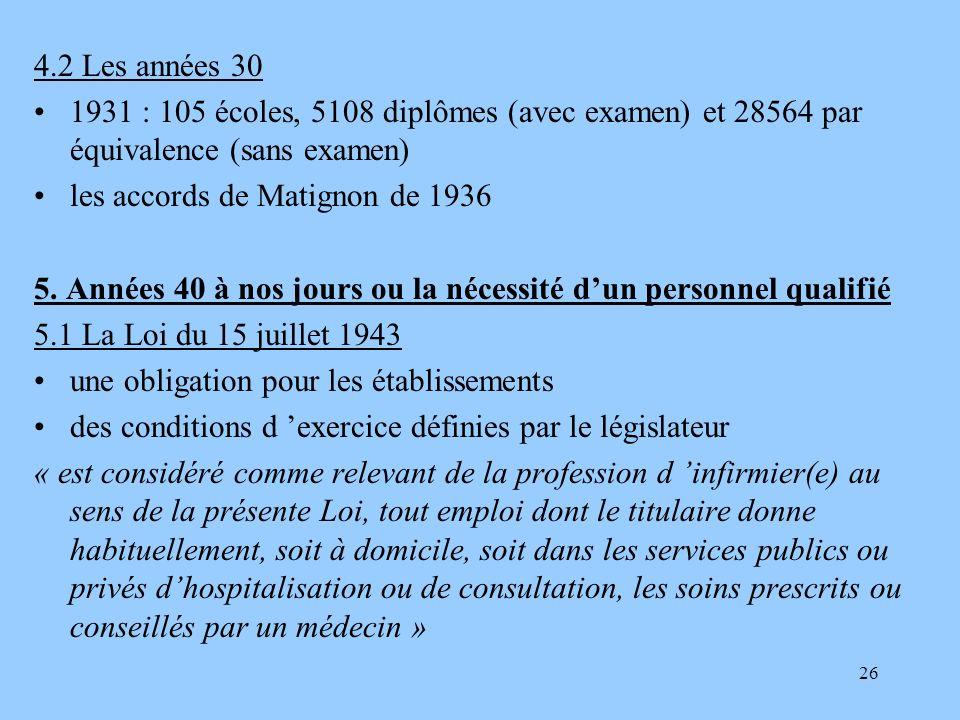 4.2 Les années 30 1931 : 105 écoles, 5108 diplômes (avec examen) et 28564 par équivalence (sans examen)