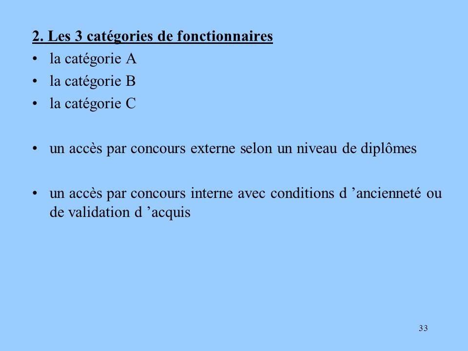 2. Les 3 catégories de fonctionnaires