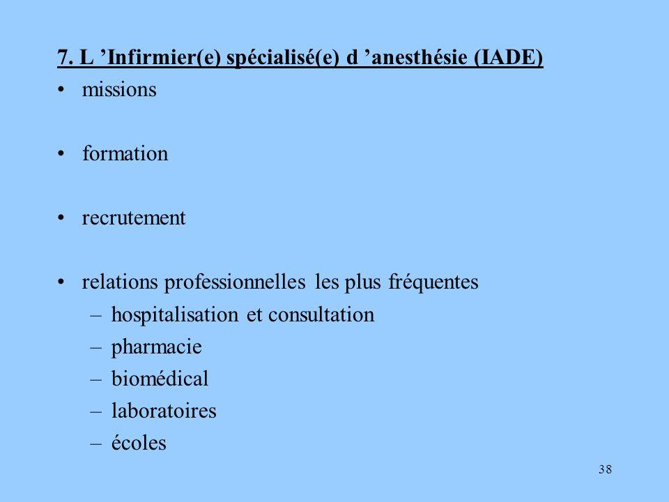 7. L 'Infirmier(e) spécialisé(e) d 'anesthésie (IADE)
