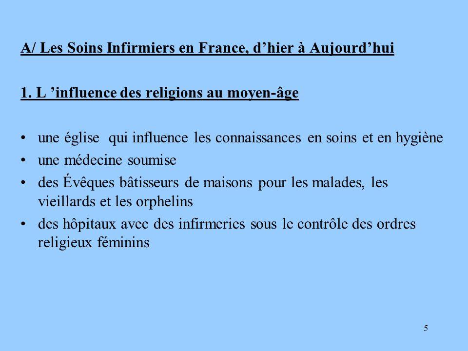 A/ Les Soins Infirmiers en France, d'hier à Aujourd'hui