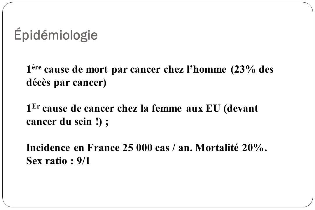 Épidémiologie 1ère cause de mort par cancer chez l'homme (23% des décès par cancer)
