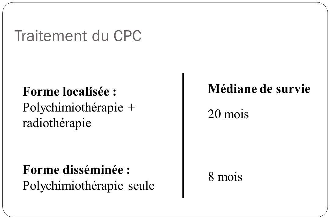 Traitement du CPC Forme localisée : Médiane de survie