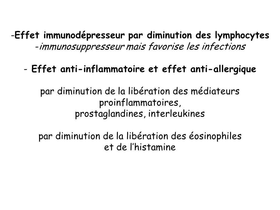 Effet immunodépresseur par diminution des lymphocytes