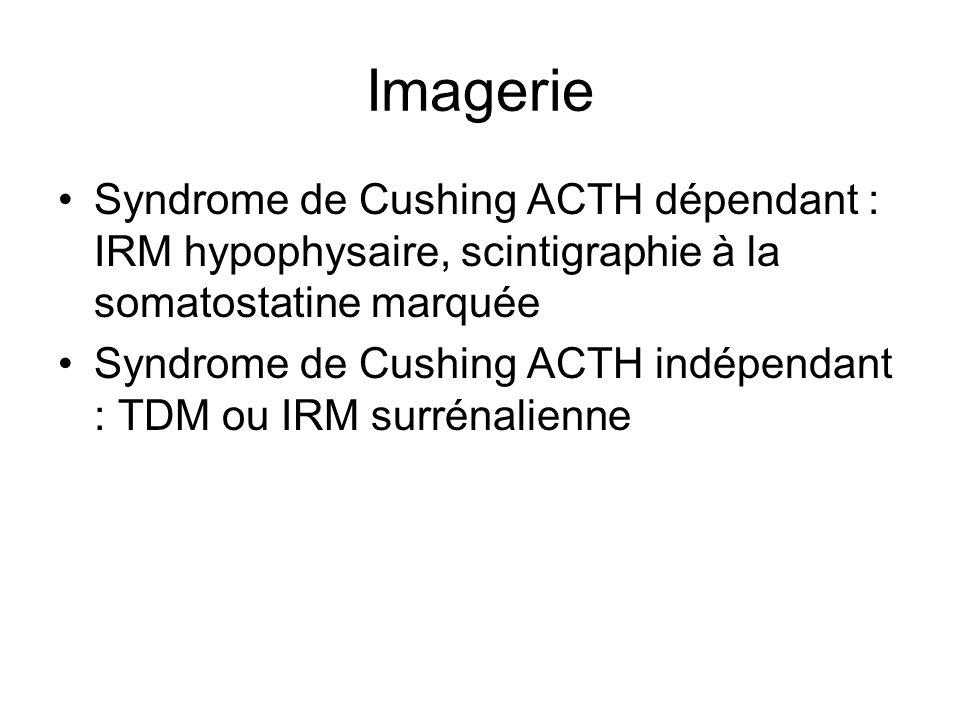 Imagerie Syndrome de Cushing ACTH dépendant : IRM hypophysaire, scintigraphie à la somatostatine marquée.