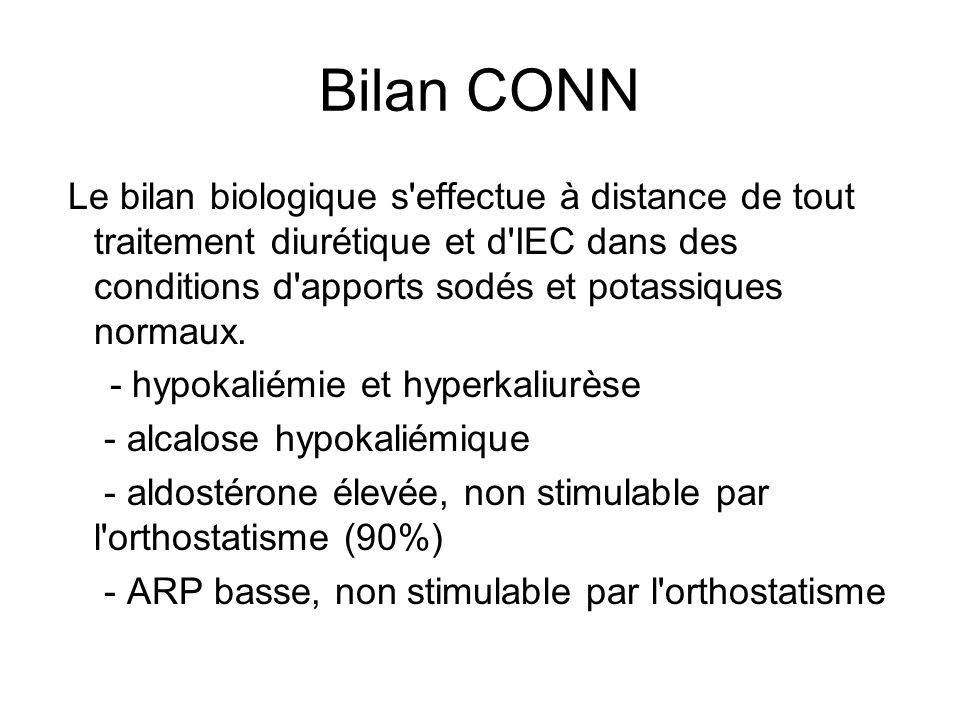 Bilan CONN