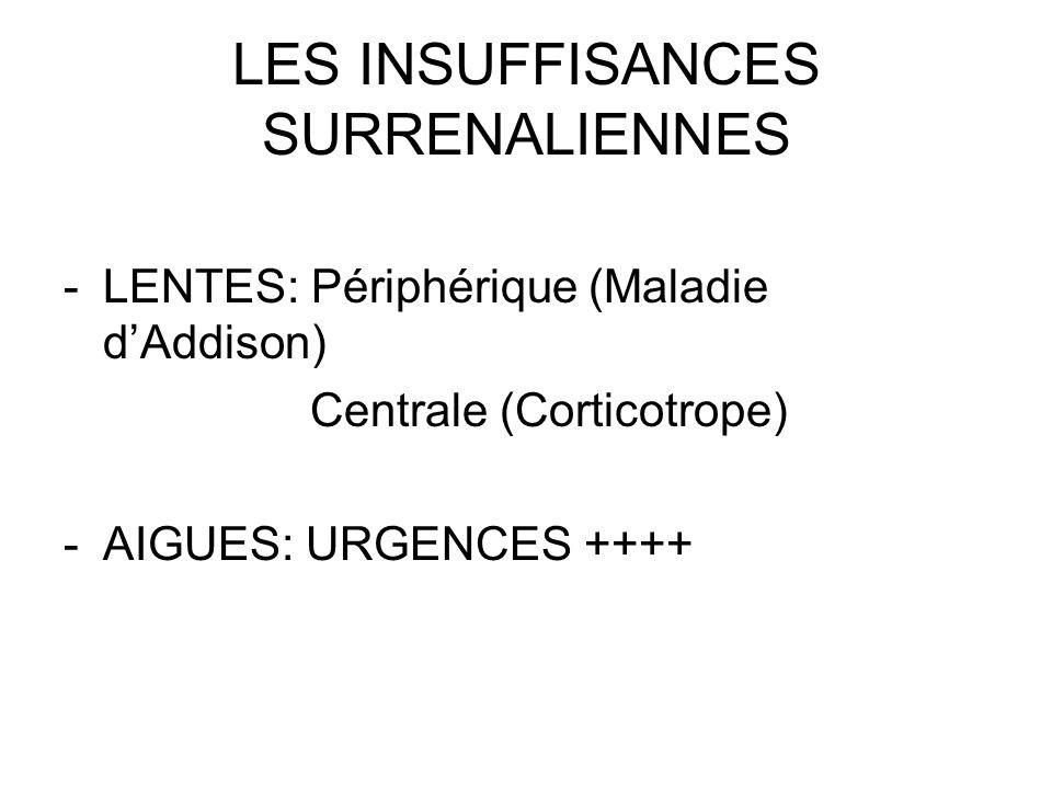 LES INSUFFISANCES SURRENALIENNES
