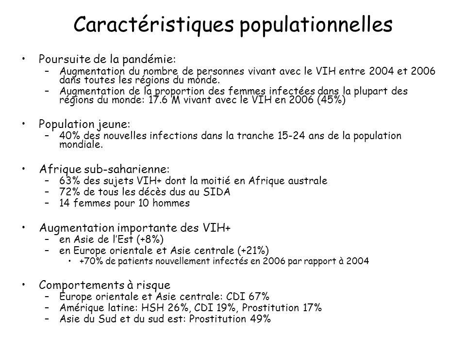 Caractéristiques populationnelles