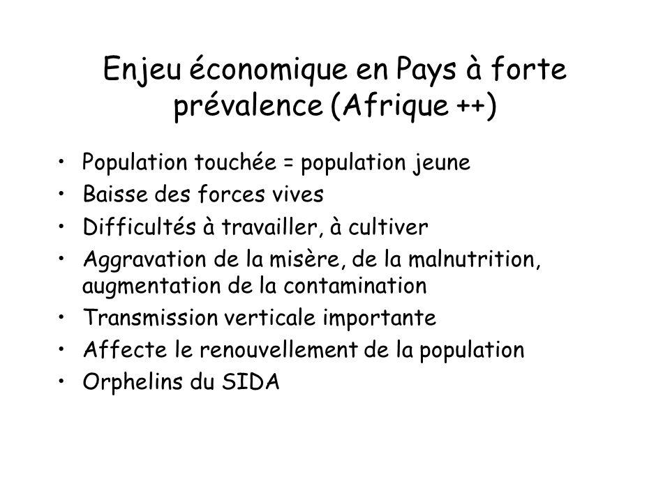 Enjeu économique en Pays à forte prévalence (Afrique ++)