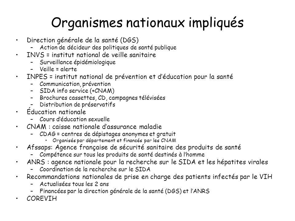 Organismes nationaux impliqués