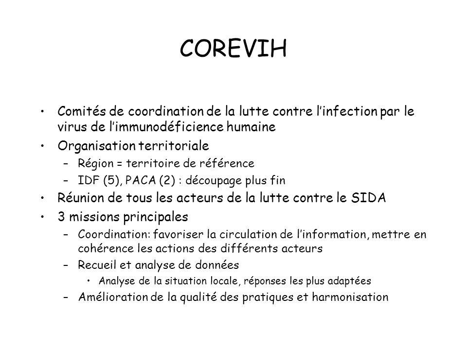 COREVIH Comités de coordination de la lutte contre l'infection par le virus de l'immunodéficience humaine.