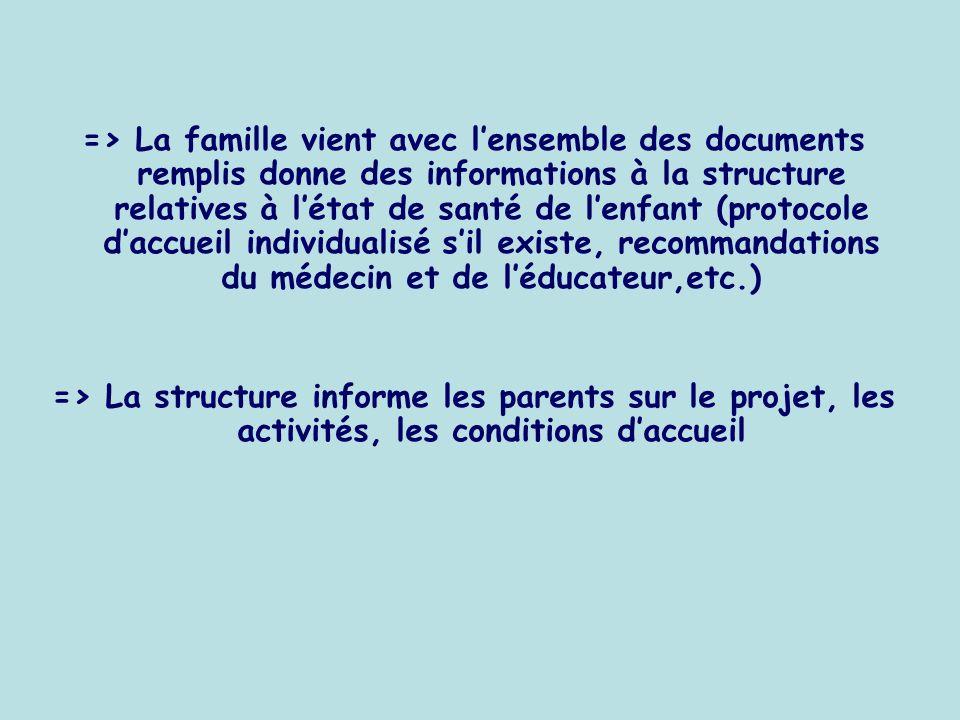 => La famille vient avec l'ensemble des documents remplis donne des informations à la structure relatives à l'état de santé de l'enfant (protocole d'accueil individualisé s'il existe, recommandations du médecin et de l'éducateur,etc.)