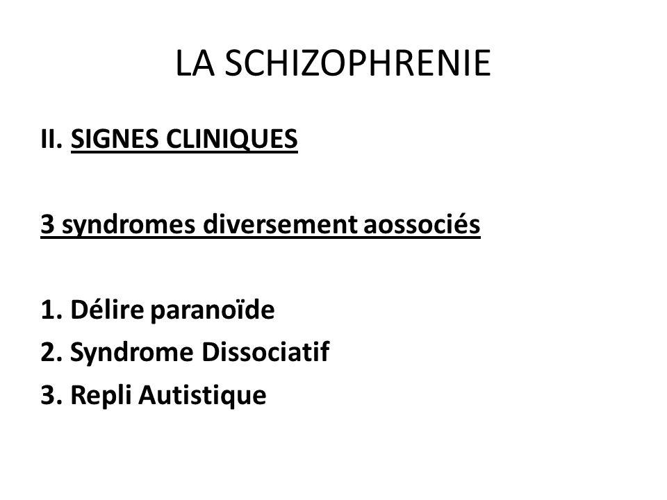 LA SCHIZOPHRENIE II. SIGNES CLINIQUES 3 syndromes diversement aossociés 1.