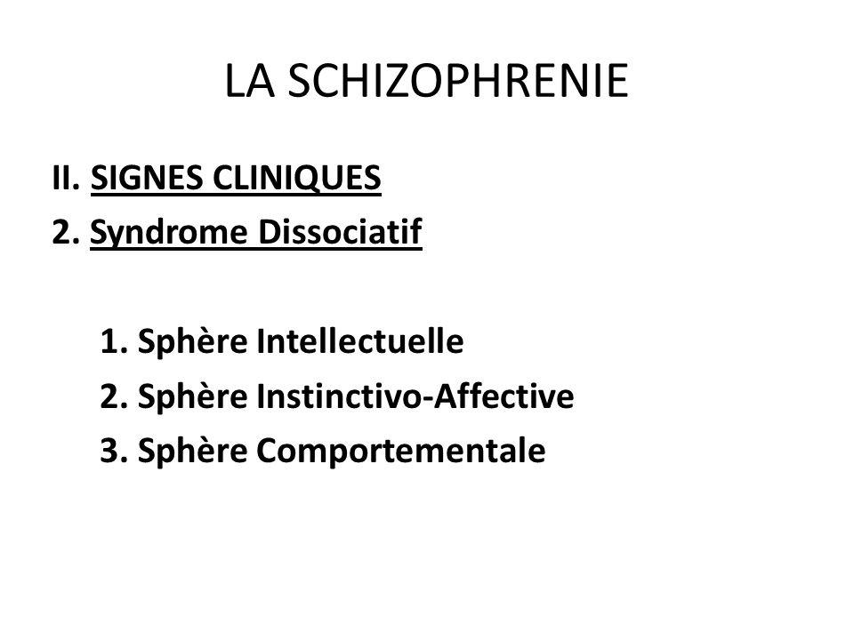 LA SCHIZOPHRENIE II. SIGNES CLINIQUES 2. Syndrome Dissociatif 1.